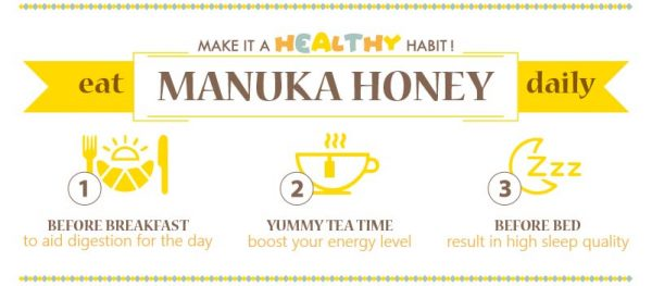 Make It a Healthy Habit with Eat Manuka Honey Daily