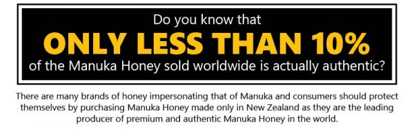 Less Than 10% of Manuka Honey In The Market Are Fake