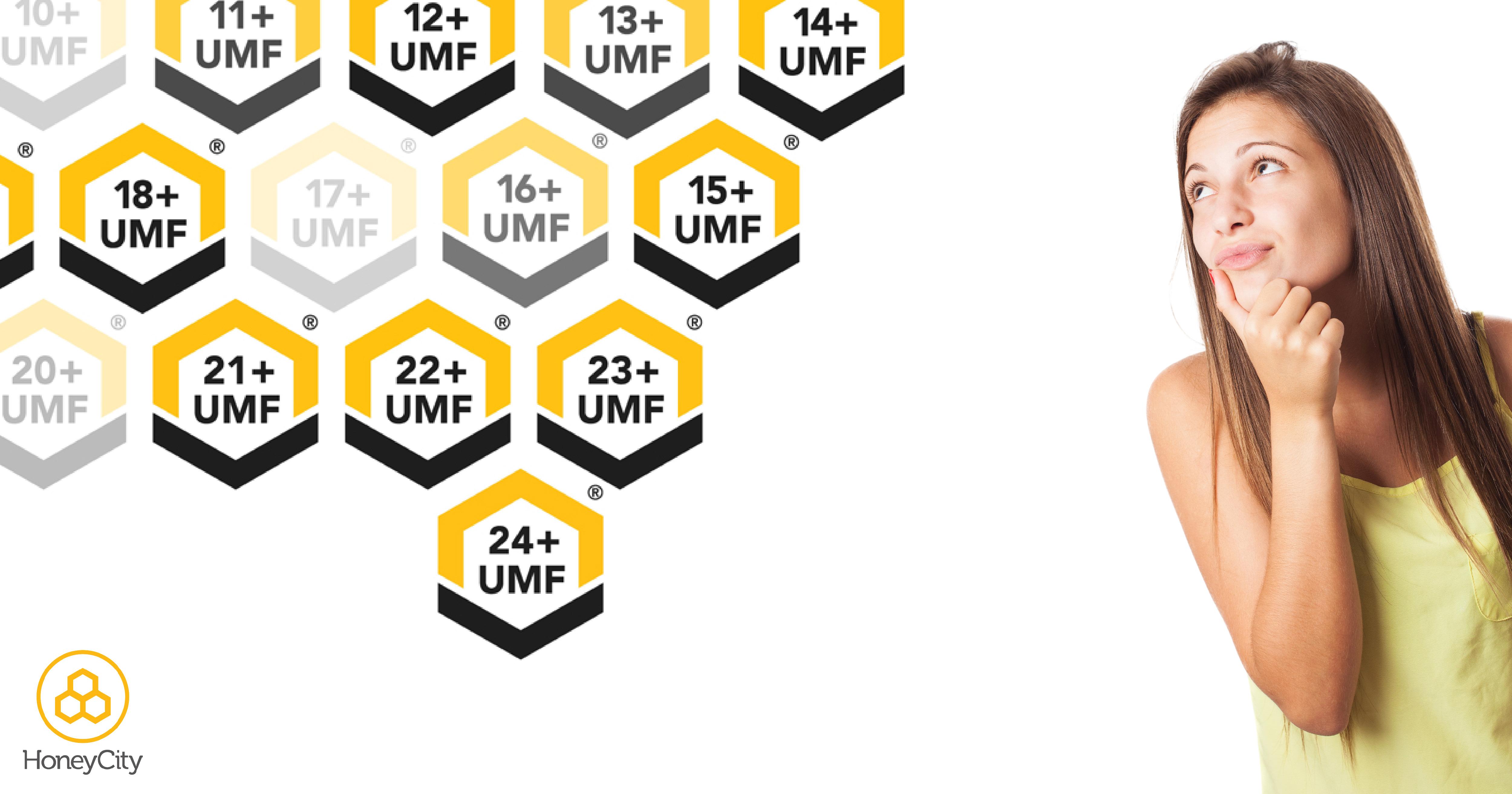 Manuka Honey UMF- Which UMF for me?