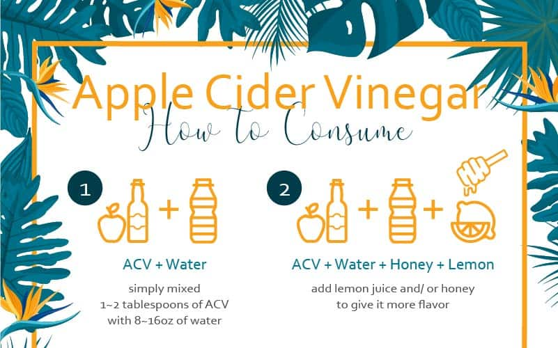 Dr Bragg Apple Cider Vinegar How to Consume