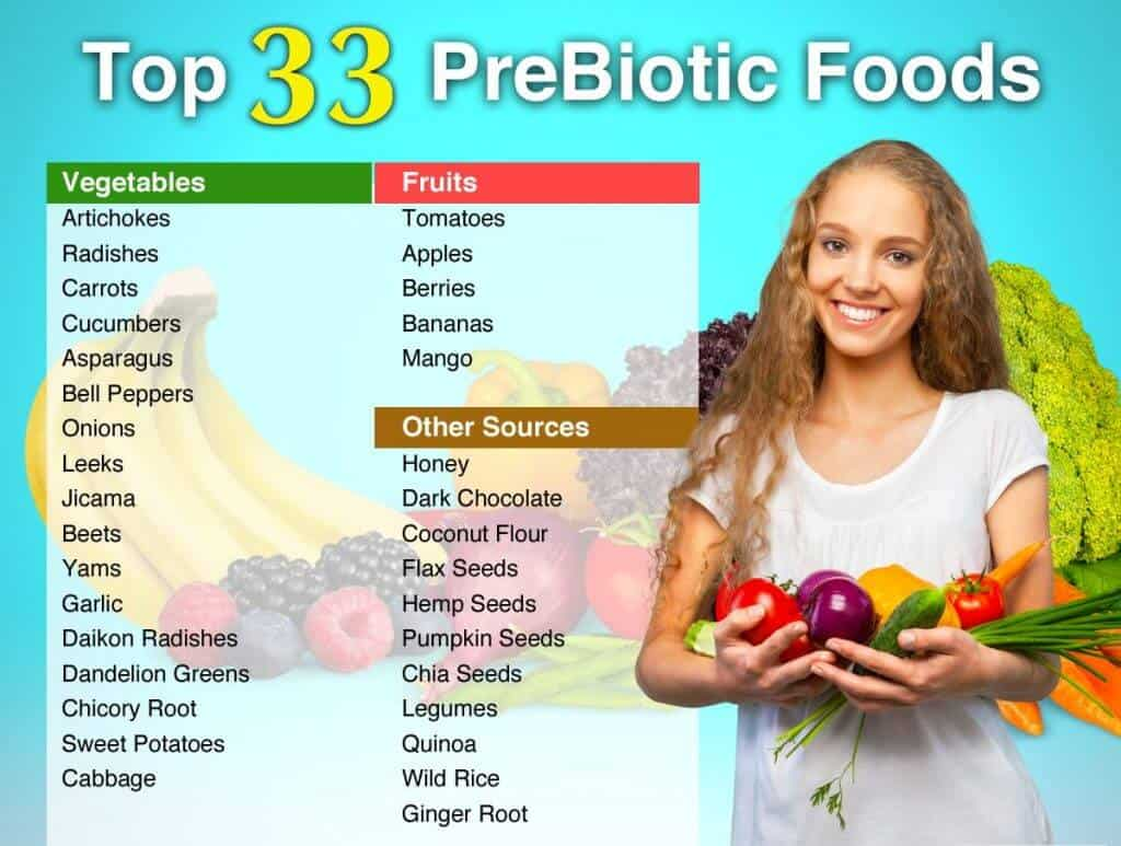 Prebiotics food source