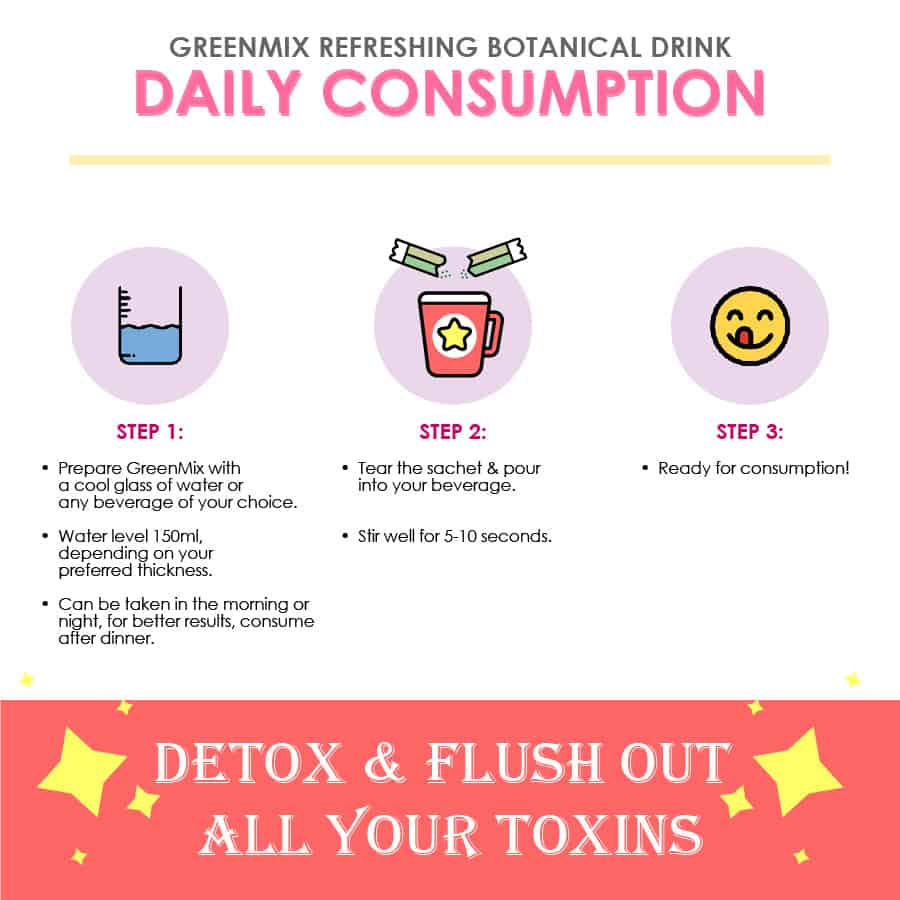 GreenMix Refreshing Botanical Drink- Daily Consumption