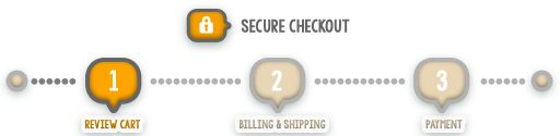 Honeycity Secure Checkout Review Cart