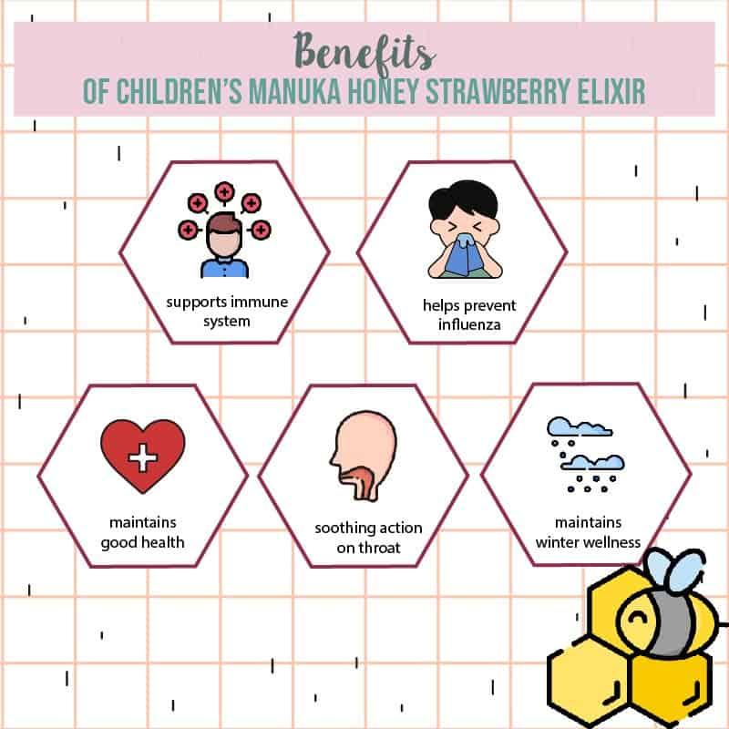 Comvita Winter Wellness Children's Manuka Honey Strawberry Elixir Benefits
