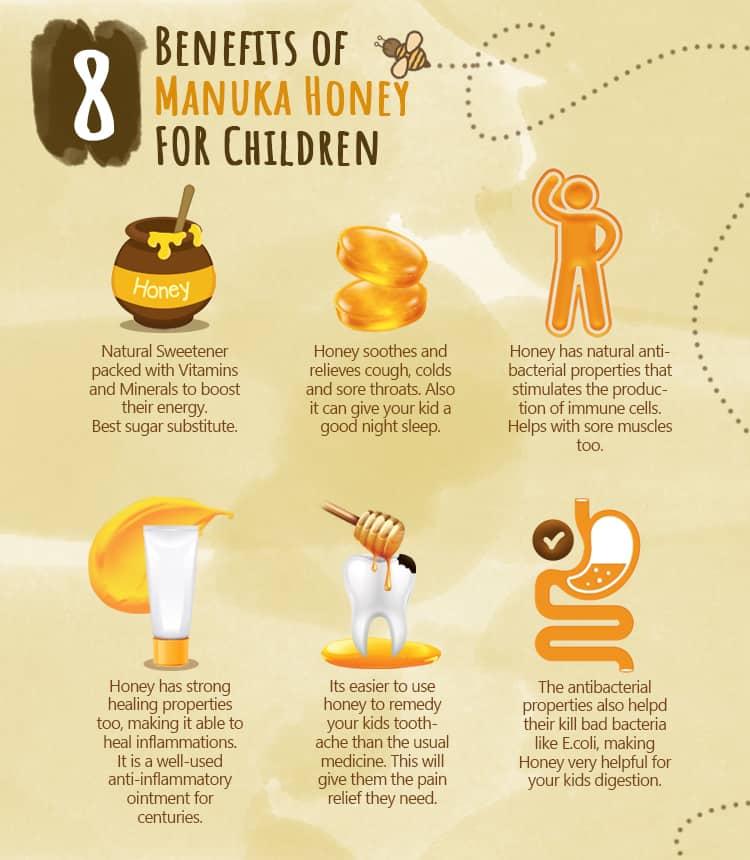 Manuka honey for kids above 1 year old