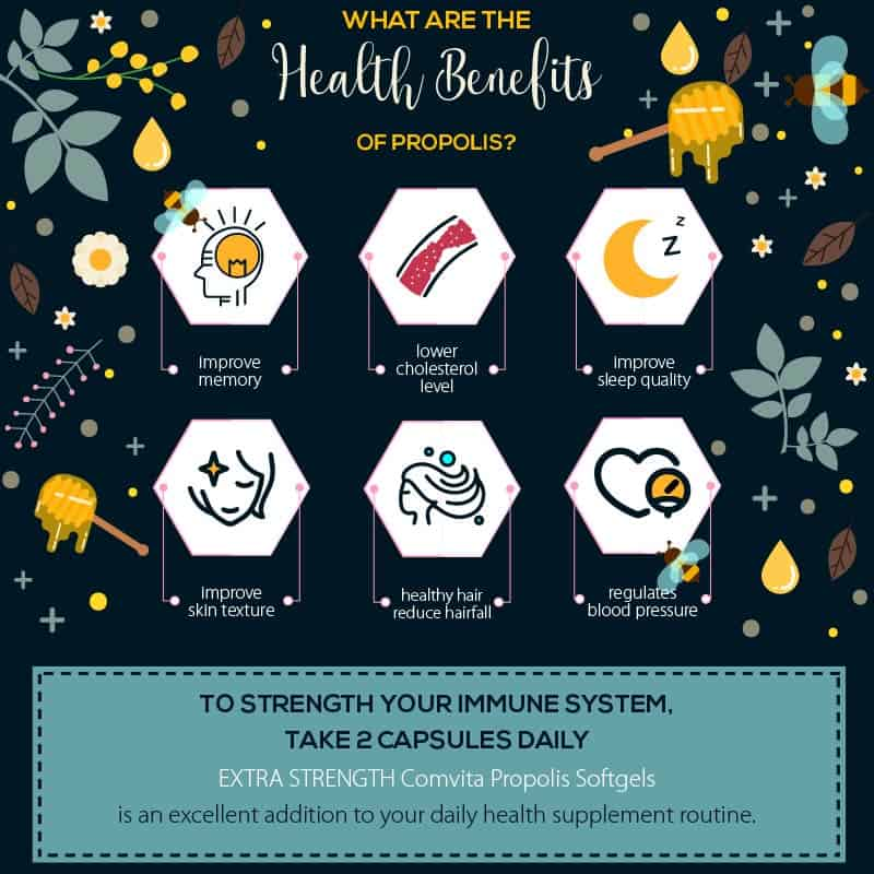 Propolis_800x800_HealthBenefits